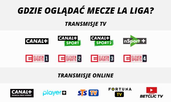 La Liga mecze transmisje online i tv na żywo w Internecie. Gdzie oglądać? Live stream online