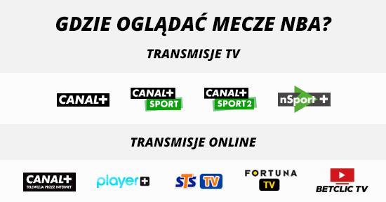 NBA mecze transmisje online i tv na żywo w Internecie. Gdzie oglądać? Live stream online